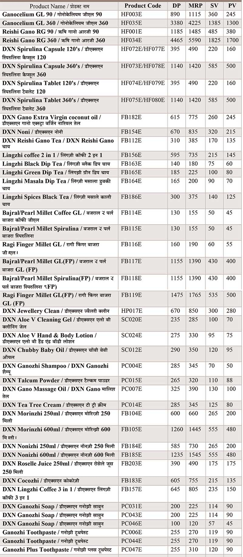 dxn all products price list