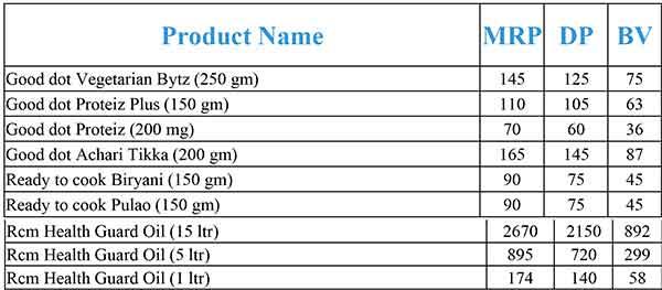 RCM Product price list