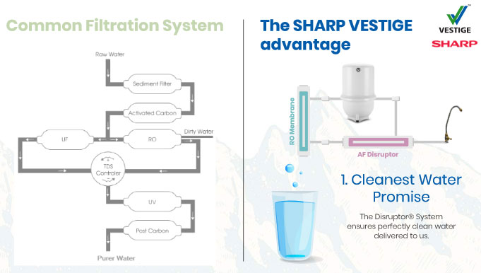 vestige-water-purifier